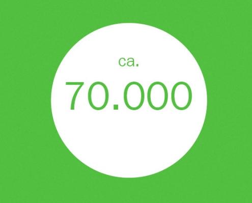 70000